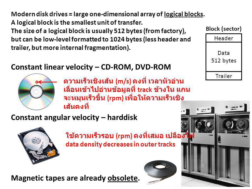 Constant angular velocity – harddisk