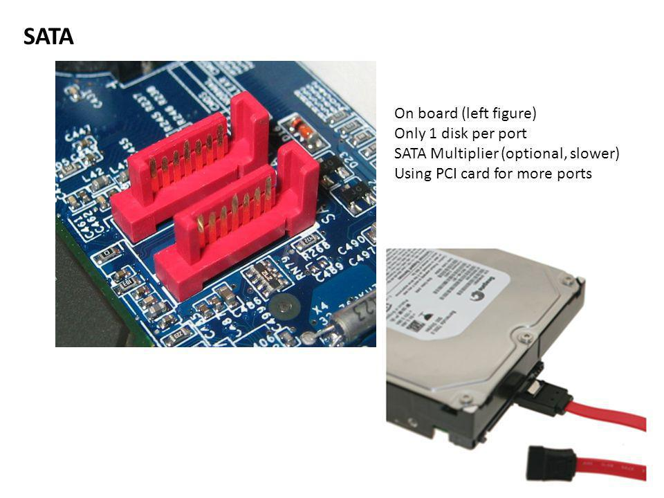 SATA On board (left figure) Only 1 disk per port