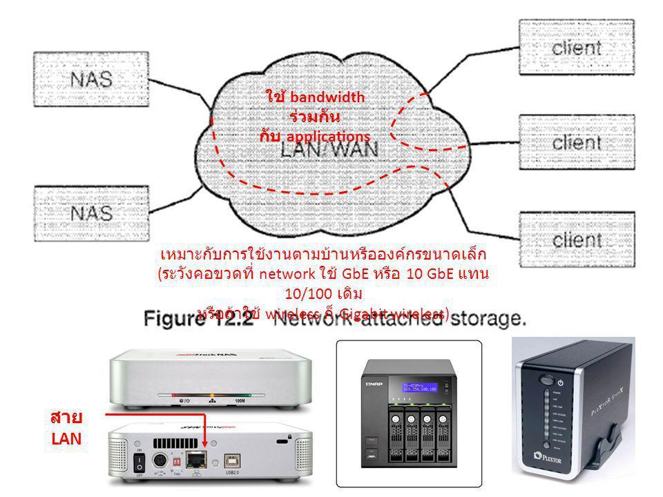 สาย LAN ใช้ bandwidth ร่วมกัน กับ applications