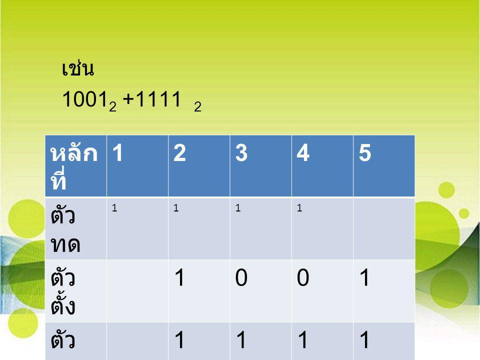 เช่น 10012 +1111 2 หลักที่ 1 2 3 4 5 ตัวทด ตัวตั้ง ตัวบวก ผลลัพธ์