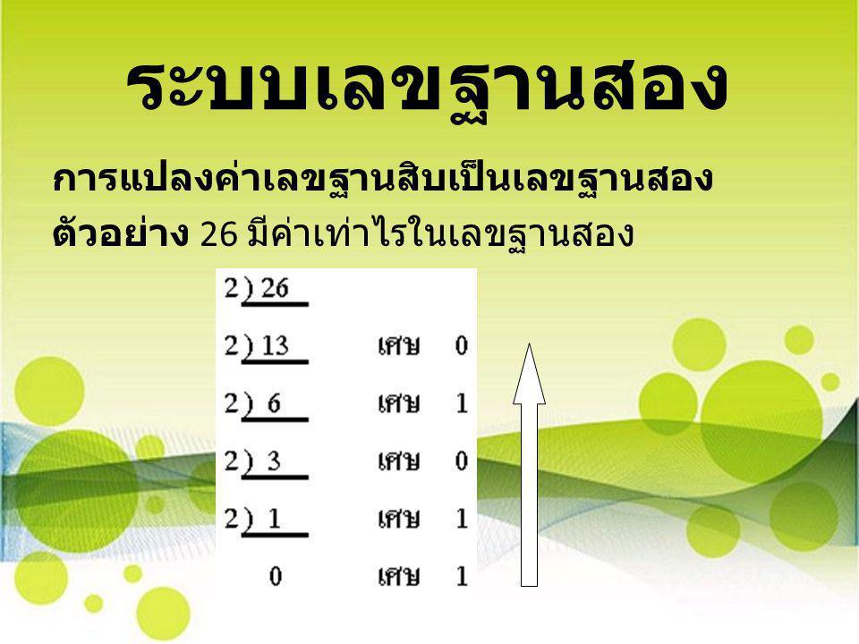 ระบบเลขฐานสอง การแปลงค่าเลขฐานสิบเป็นเลขฐานสอง