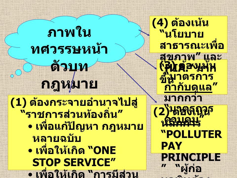 ตัวบทกฎหมาย ภาพในทศวรรษหน้า