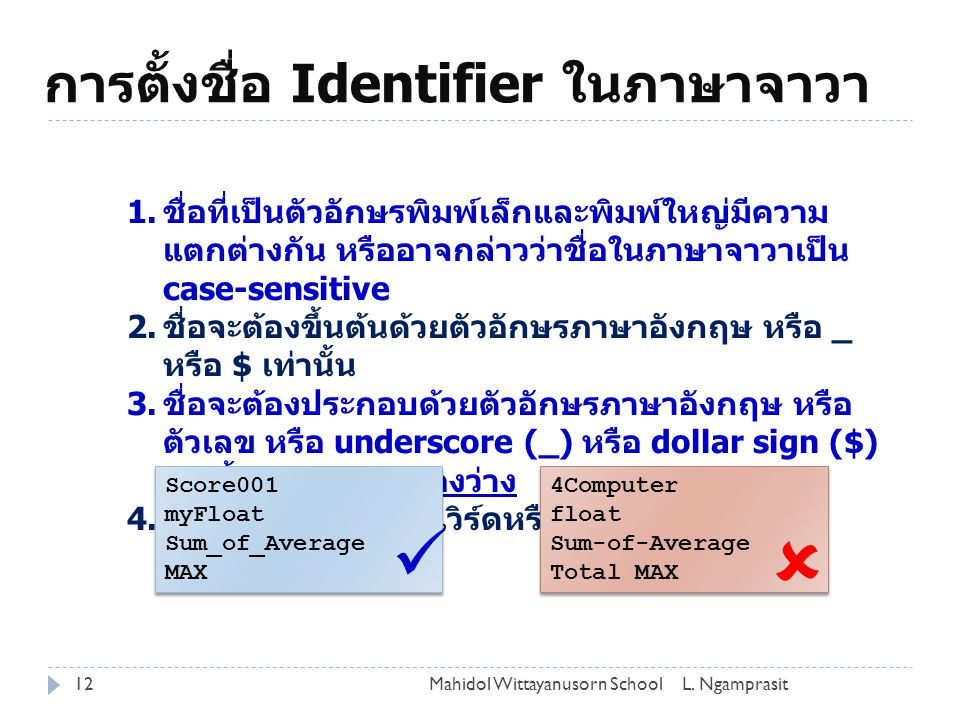 การตั้งชื่อ Identifier ในภาษาจาวา