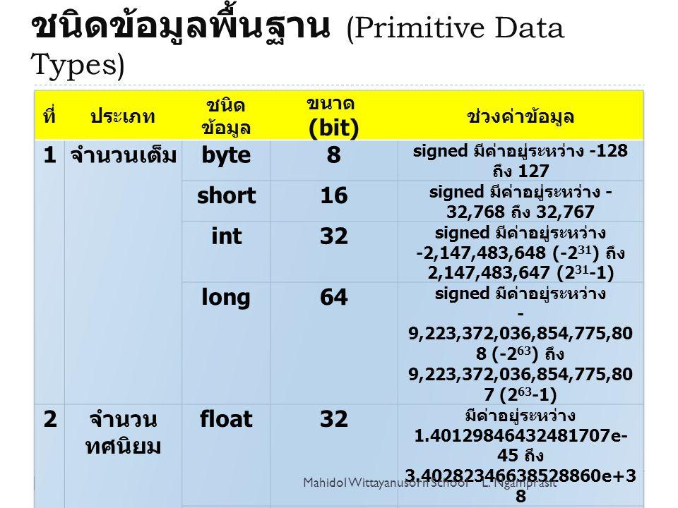 ชนิดข้อมูลพื้นฐาน (Primitive Data Types)