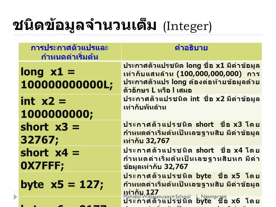 ชนิดข้อมูลจำนวนเต็ม (Integer)