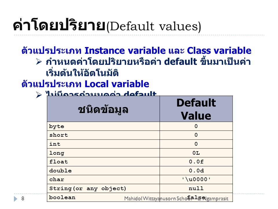 ค่าโดยปริยาย(Default values)