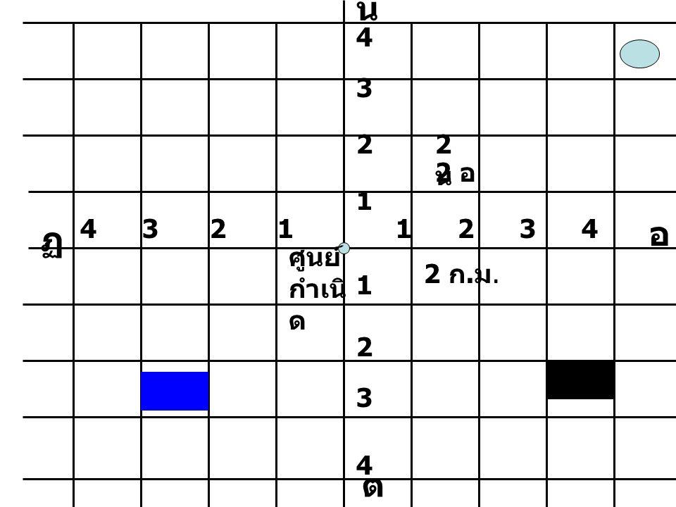 น 4 3 2 2 น 2 อ 1 4 3 2 1 1 2 3 4 อ ฏ ศูนย์กำเนิด 2 ก.ม. 1 2 3 4 ต