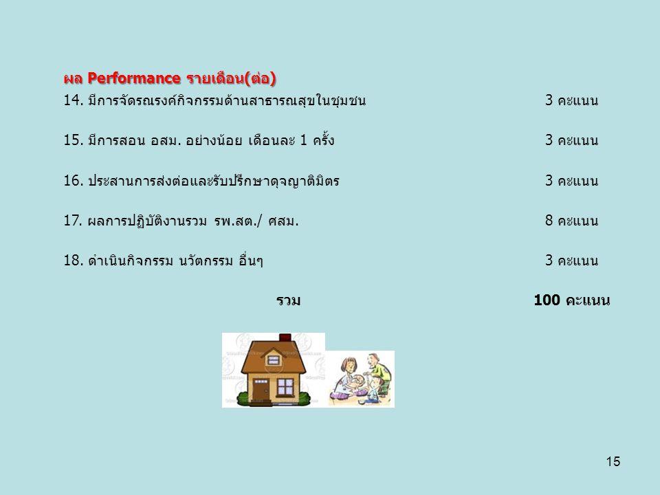 ผล Performance รายเดือน(ต่อ)