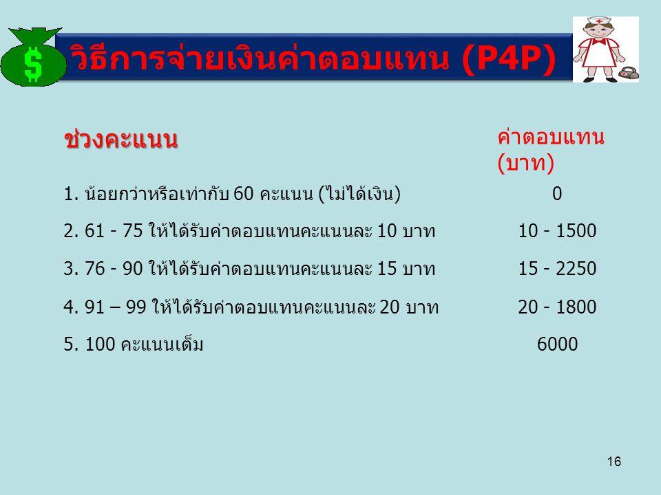 วิธีการจ่ายเงินค่าตอบแทน (P4P)