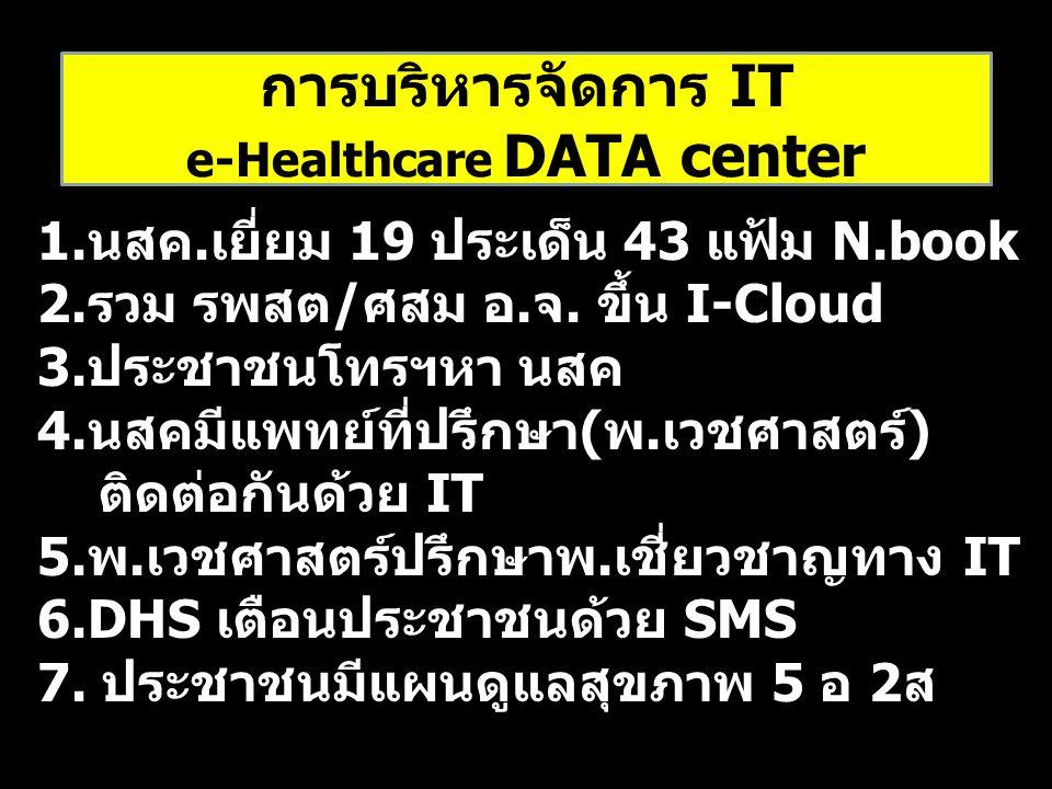 e-Healthcare DATA center