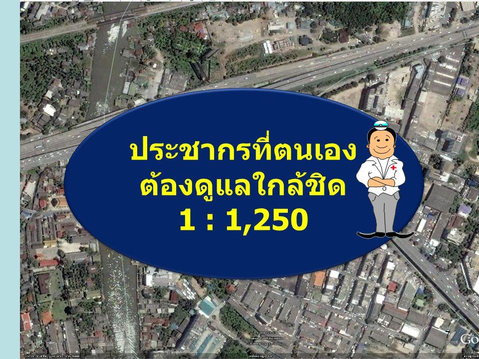 ประชากรที่ตนเอง ต้องดูแลใกล้ชิด 1 : 1,250