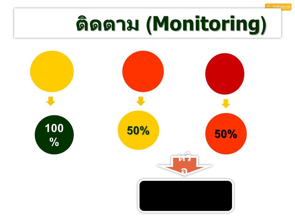 ติดตาม (Monitoring) 50% 50% 100% หรือ