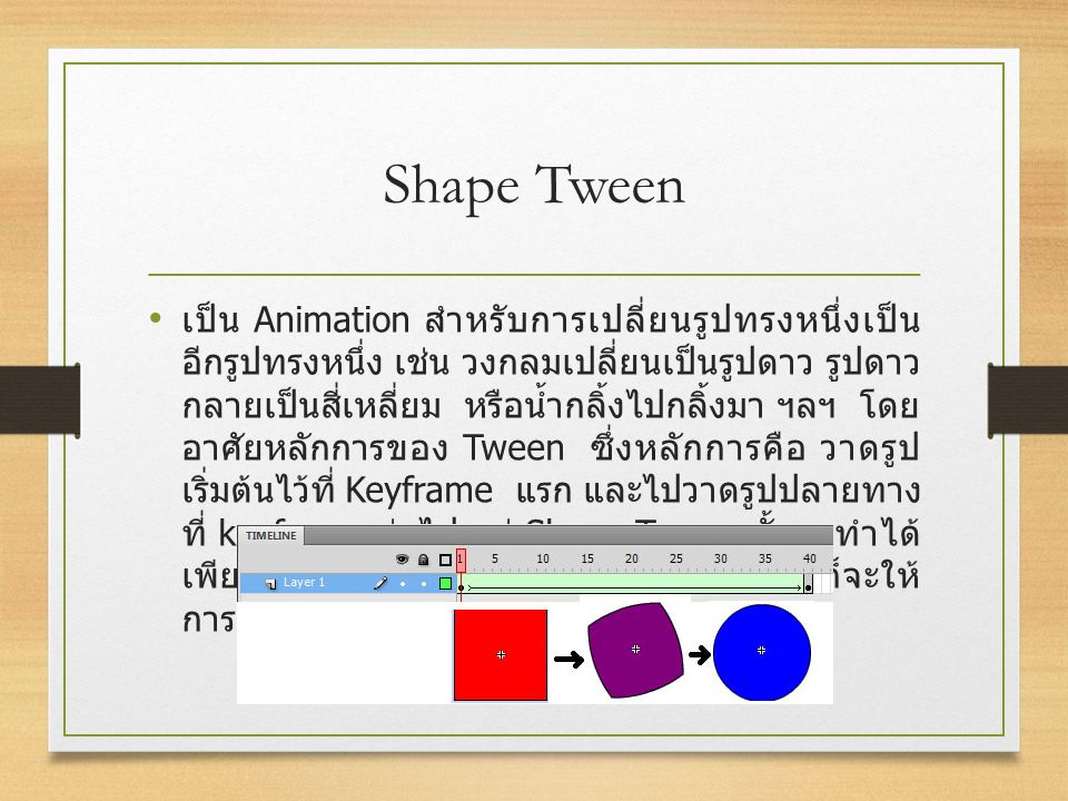 Shape Tween
