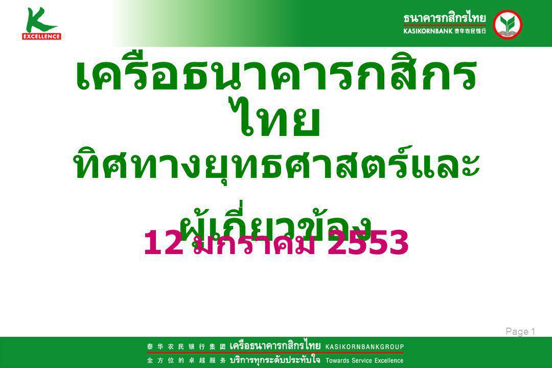 เครือธนาคารกสิกรไทย ทิศทางยุทธศาสตร์และผู้เกี่ยวข้อง