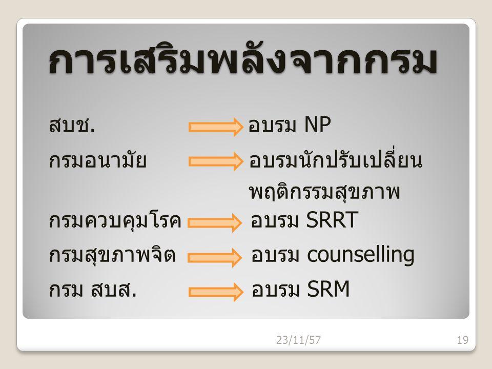 การเสริมพลังจากกรม สบช. อบรม NP กรมอนามัย อบรมนักปรับเปลี่ยน พฤติกรรมสุขภาพ กรมควบคุมโรค อบรม SRRT กรมสุขภาพจิต อบรม counselling กรม สบส. อบรม SRM