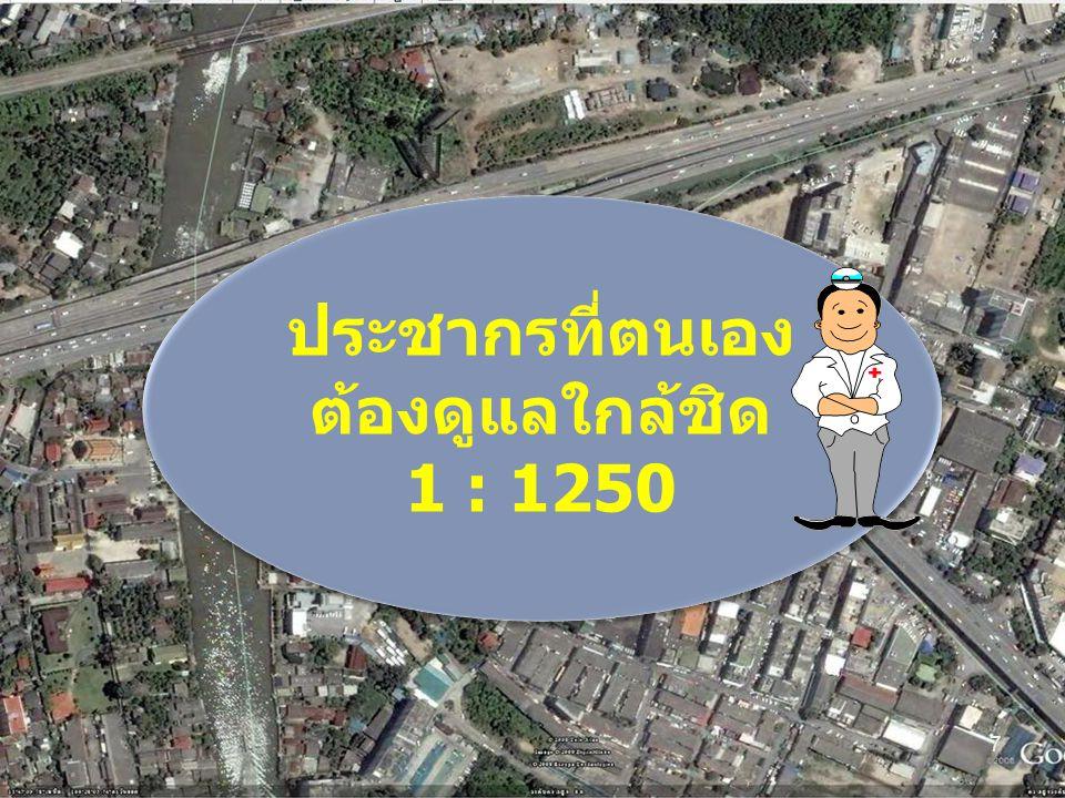 ประชากรที่ตนเอง ต้องดูแลใกล้ชิด 1 : 1250