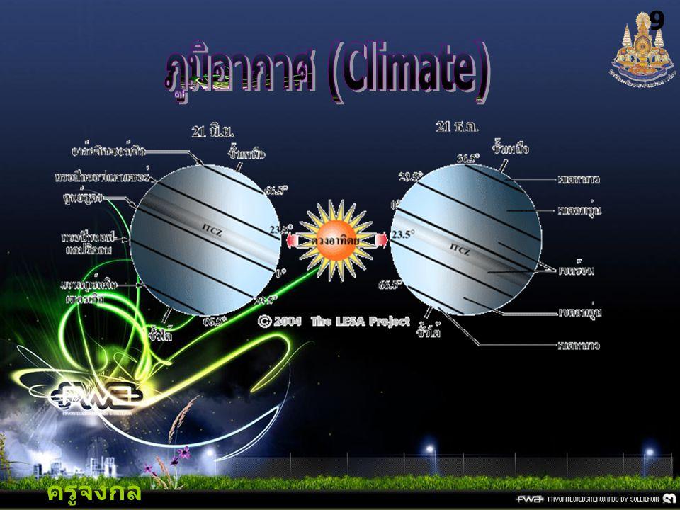 9 ภูมิอากาศ (Climate)