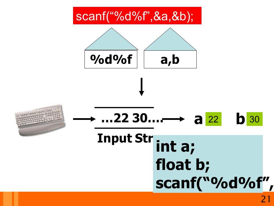a b int a; float b; scanf( %d%f ,&a,&b); scanf( %d%f ,&a,&b); %d%f a,b