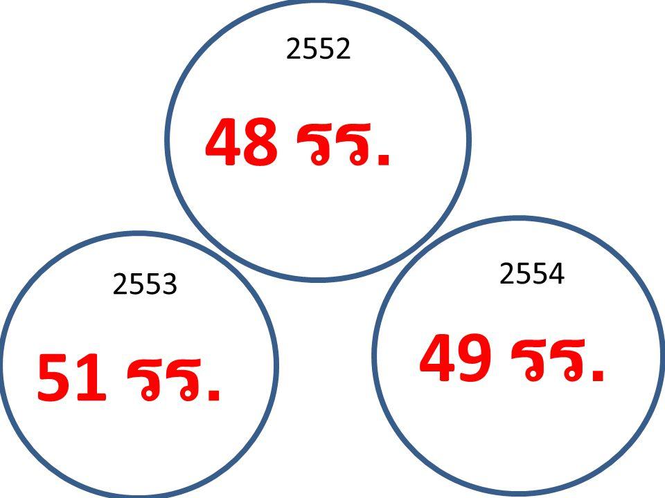 2552 48 รร. 2554 2553 49 รร. 51 รร.
