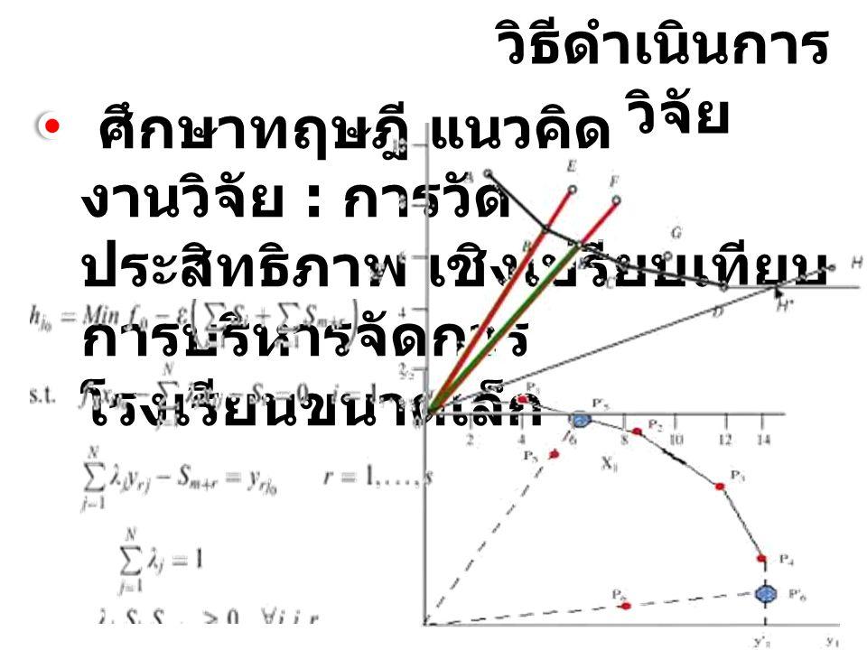 วิธีดำเนินการวิจัย ศึกษาทฤษฎี แนวคิด งานวิจัย : การวัดประสิทธิภาพ เชิงเปรียบเทียบ การบริหารจัดการ.