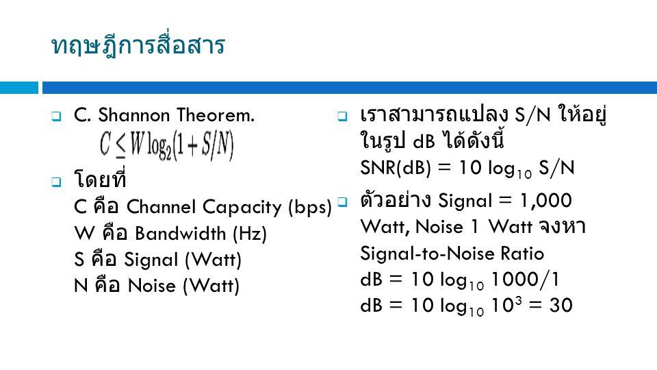 ทฤษฎีการสื่อสาร C. Shannon Theorem.