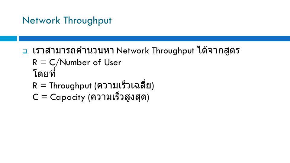 Network Throughput