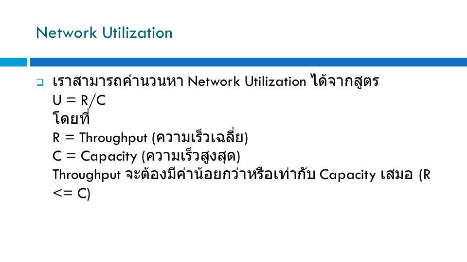Network Utilization