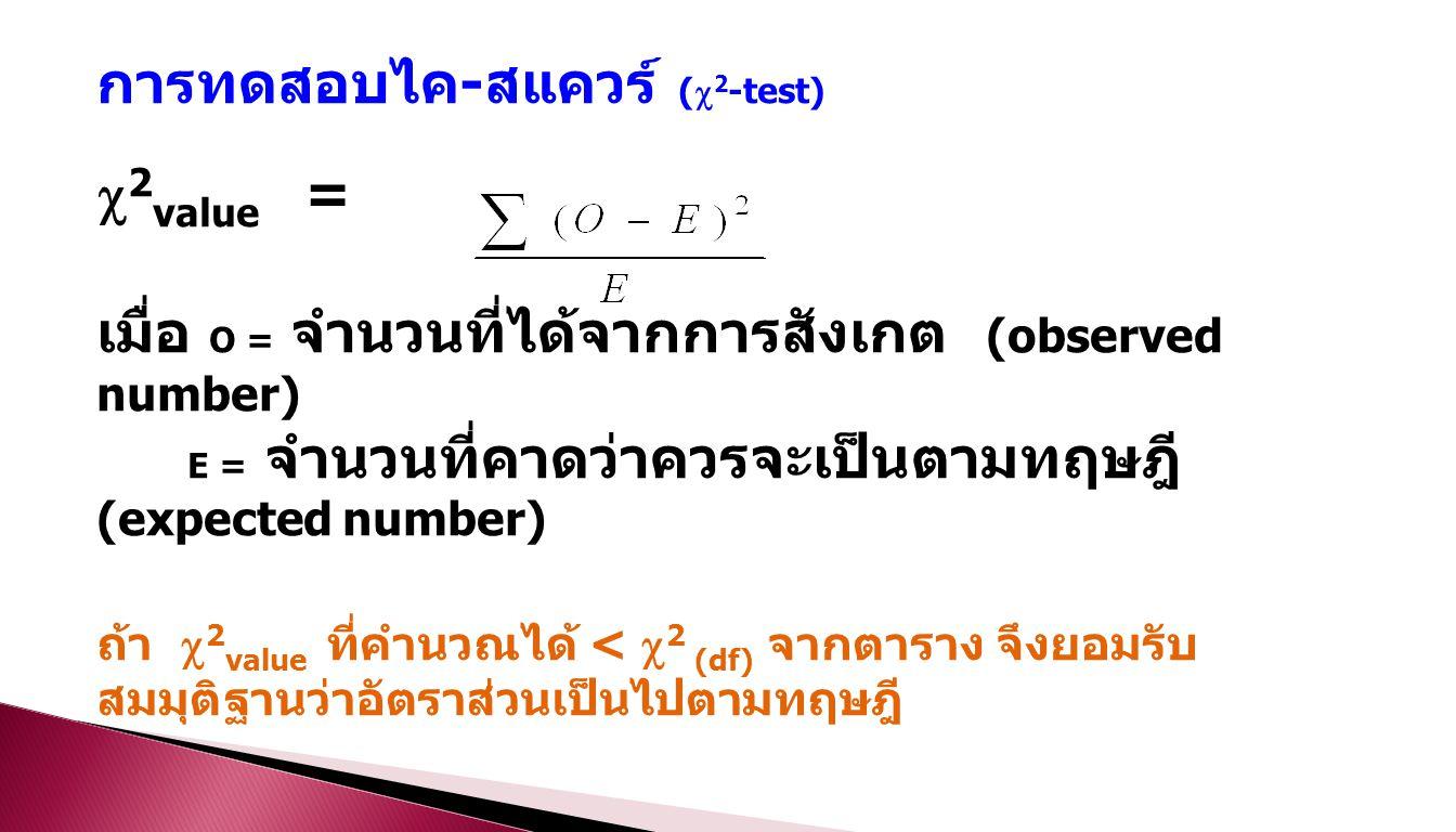 การทดสอบไค-สแควร์ (2-test) 2value =