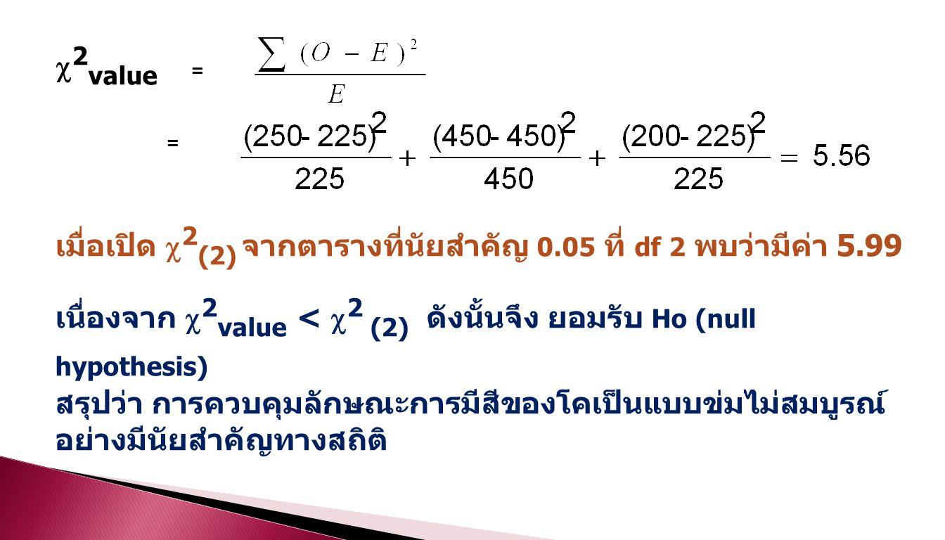 2value = = เมื่อเปิด 2(2) จากตารางที่นัยสำคัญ 0.05 ที่ df 2 พบว่ามีค่า 5.99.