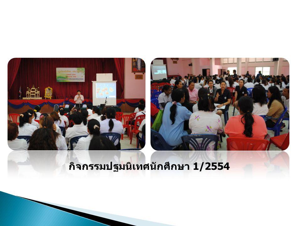 กิจกรรมปฐมนิเทศนักศึกษา 1/2554