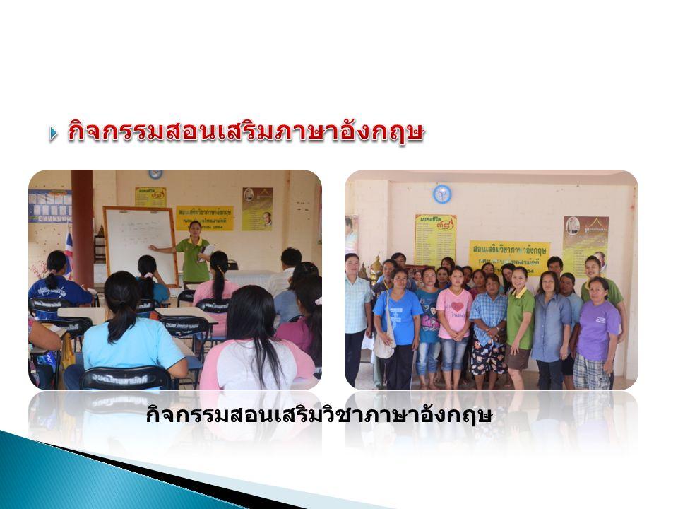 กิจกรรมสอนเสริมวิชาภาษาอังกฤษ