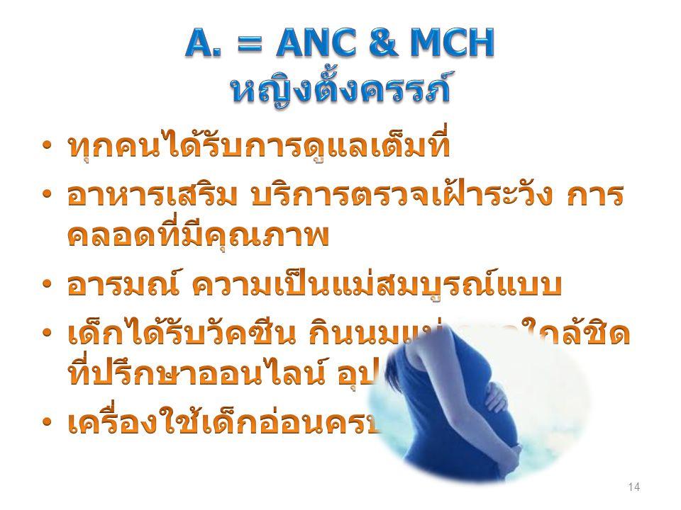 A. = ANC & MCH หญิงตั้งครรภ์