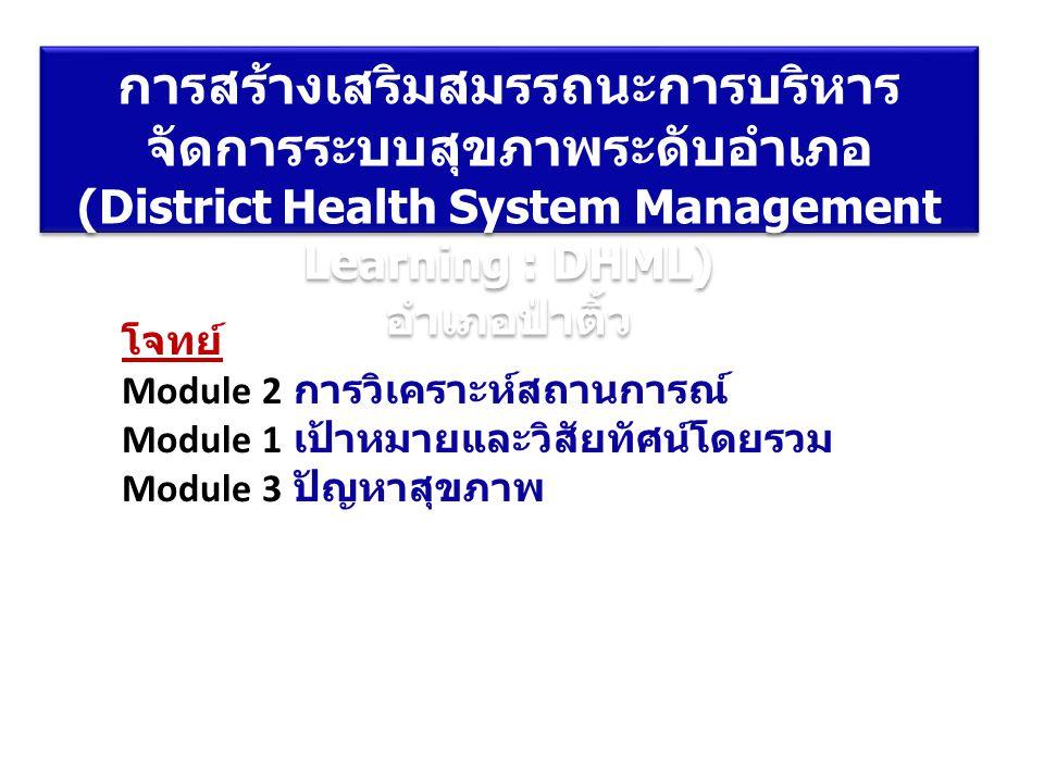 การสร้างเสริมสมรรถนะการบริหารจัดการระบบสุขภาพระดับอำเภอ