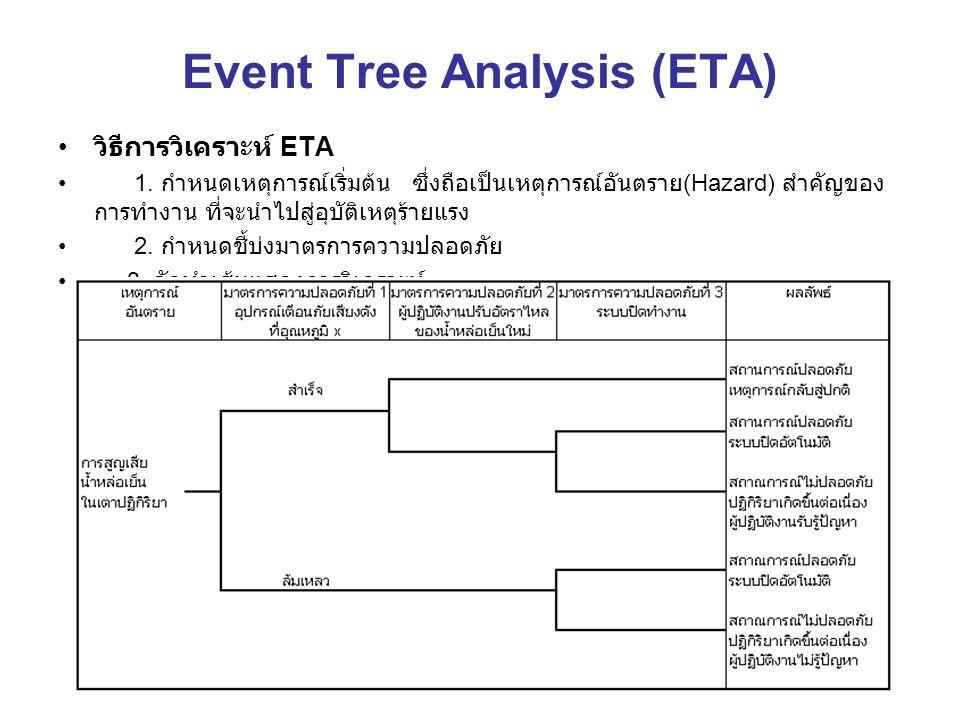 Event Tree Analysis (ETA)