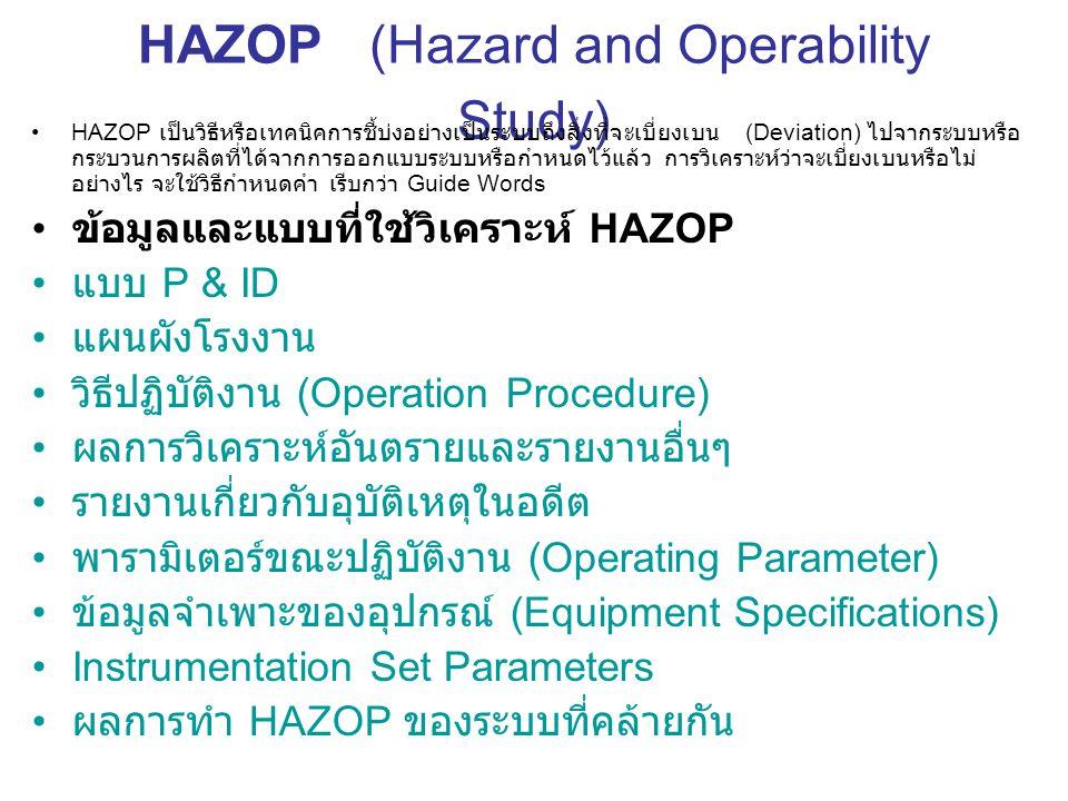 HAZOP (Hazard and Operability Study)
