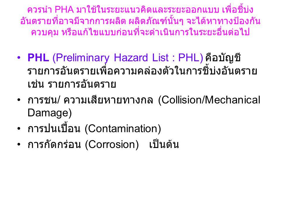 การชน/ ความเสียหายทางกล (Collision/Mechanical Damage)