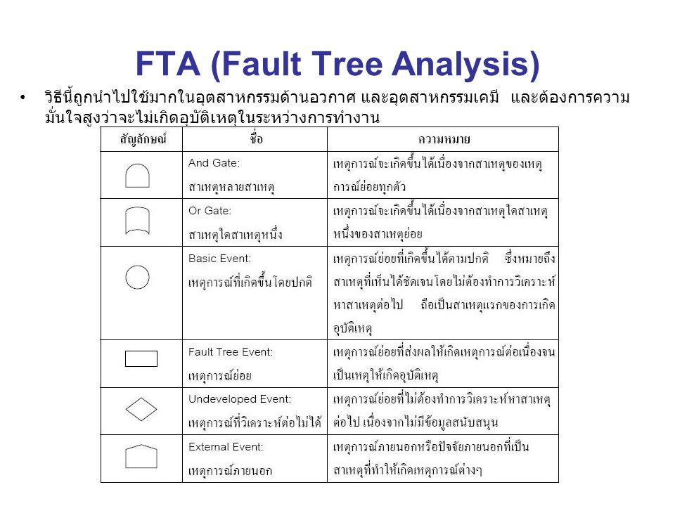 FTA (Fault Tree Analysis)