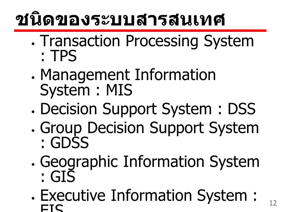 ชนิดของระบบสารสนเทศ Transaction Processing System : TPS