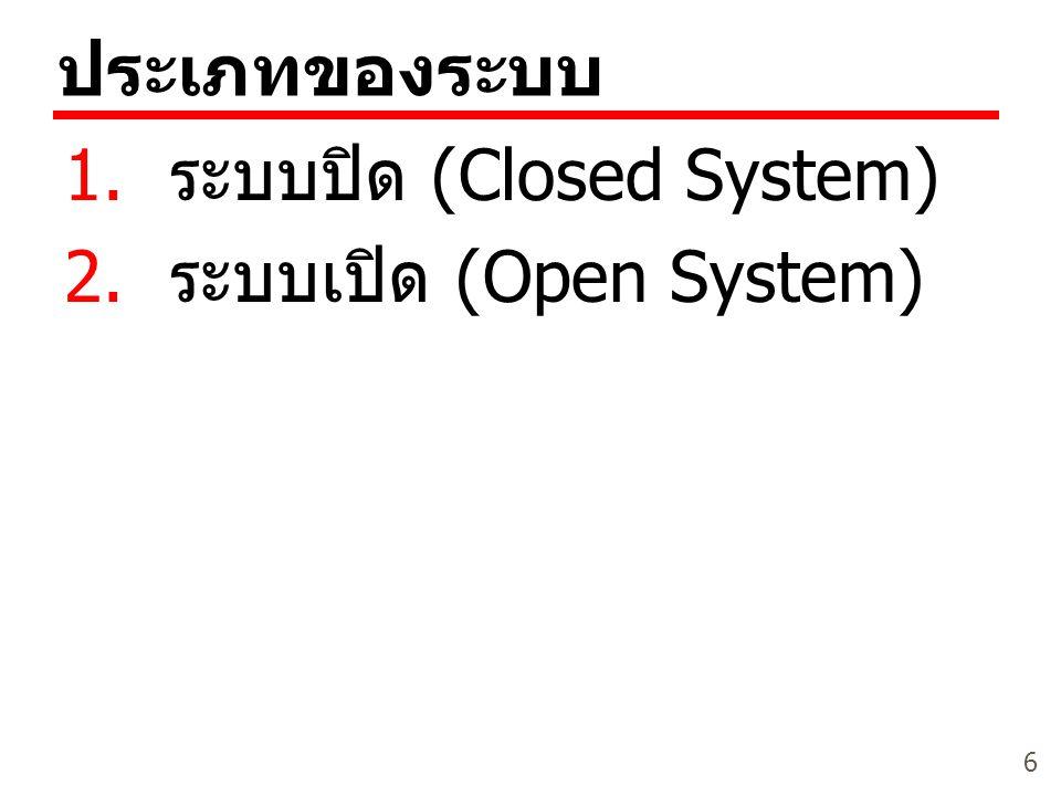 ประเภทของระบบ ระบบปิด (Closed System) ระบบเปิด (Open System)