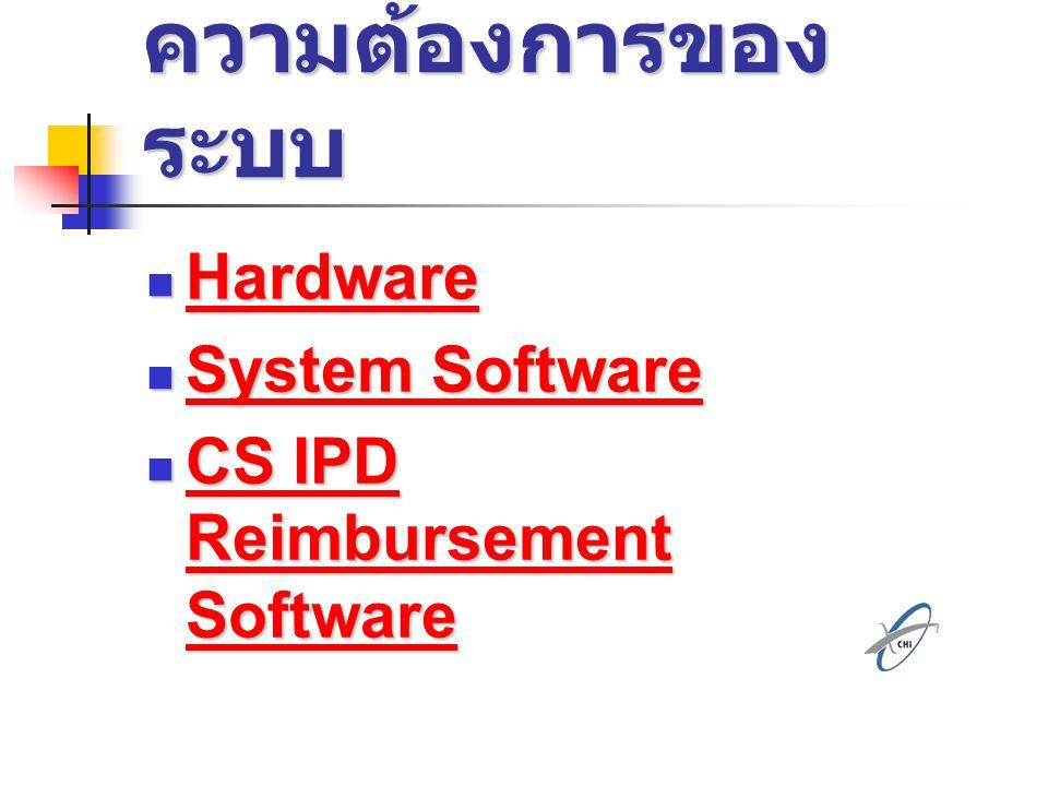 ความต้องการของระบบ Hardware System Software