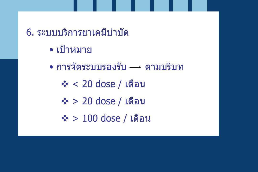 6. ระบบบริการยาเคมีบำบัด