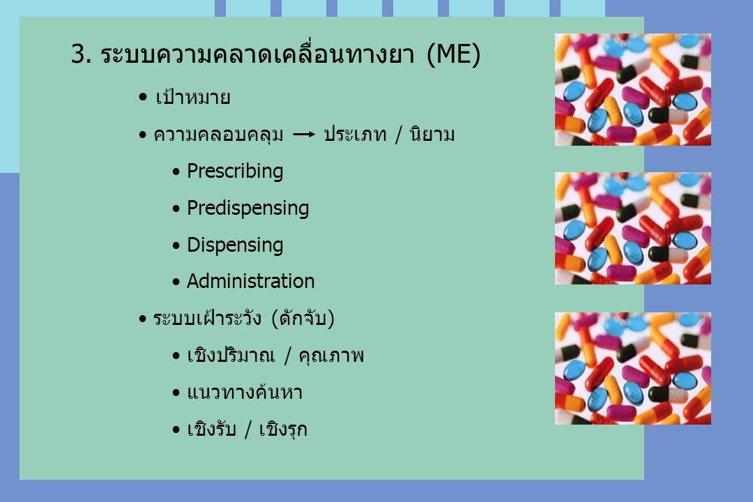 3. ระบบความคลาดเคลื่อนทางยา (ME)