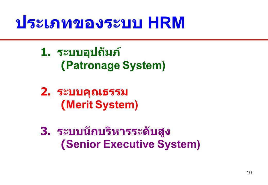 ประเภทของระบบ HRM 1. ระบบอุปถัมภ์ (Patronage System) 2. ระบบคุณธรรม