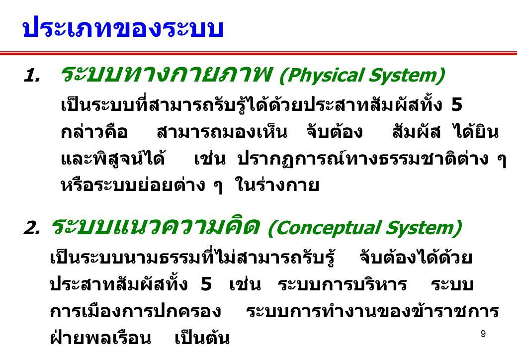 ประเภทของระบบ 1. ระบบทางกายภาพ (Physical System)