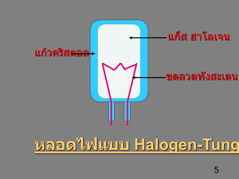 หลอดไฟแบบ Halogen-Tungsten Bulb