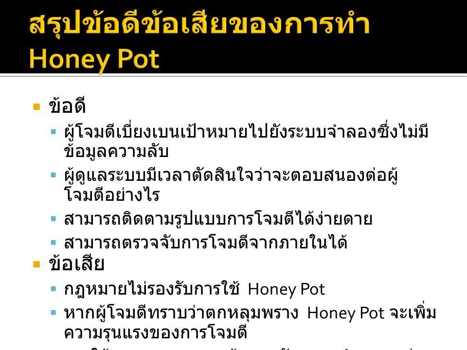 สรุปข้อดีข้อเสียของการทำ Honey Pot