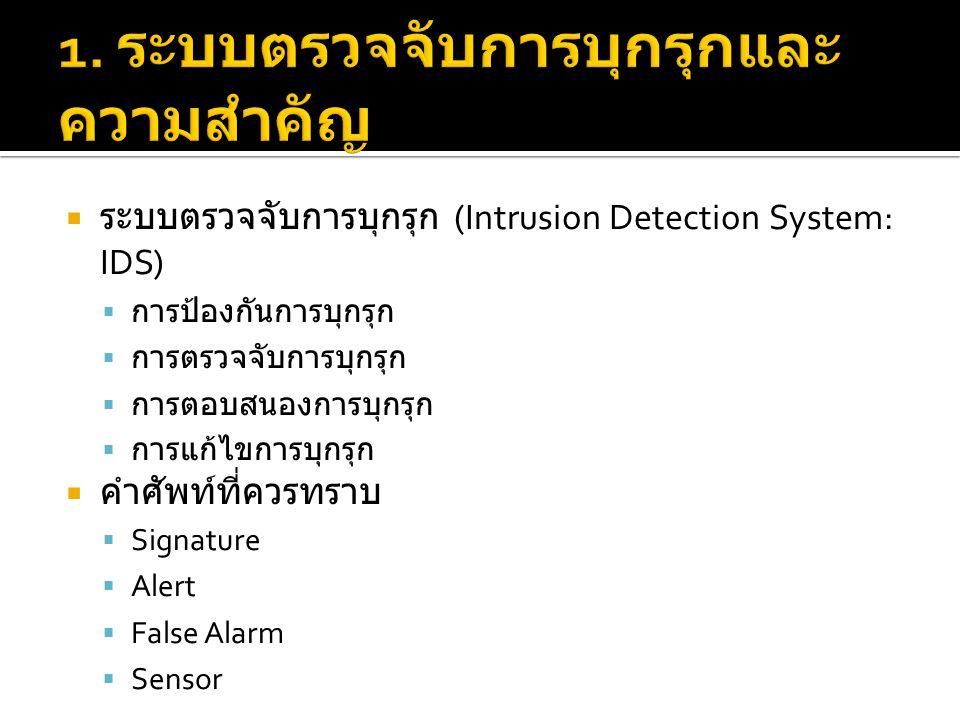 1. ระบบตรวจจับการบุกรุกและความสำคัญ