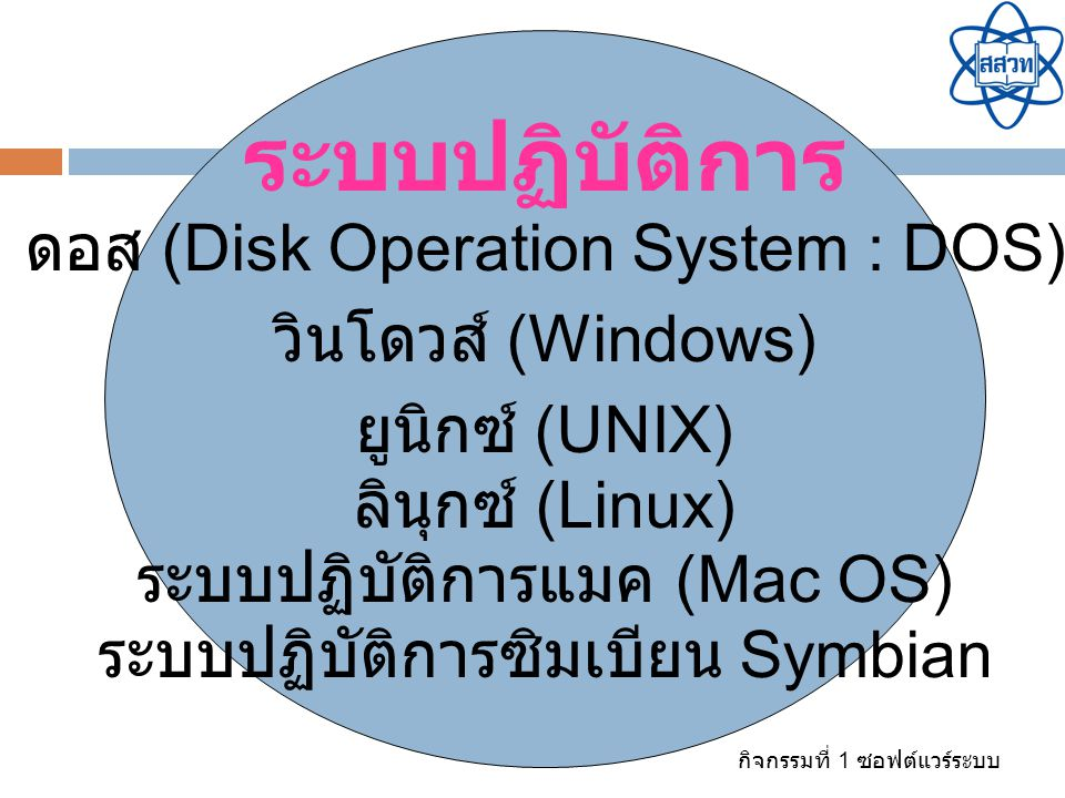 ระบบปฏิบัติการ ดอส (Disk Operation System : DOS) วินโดวส์ (Windows)