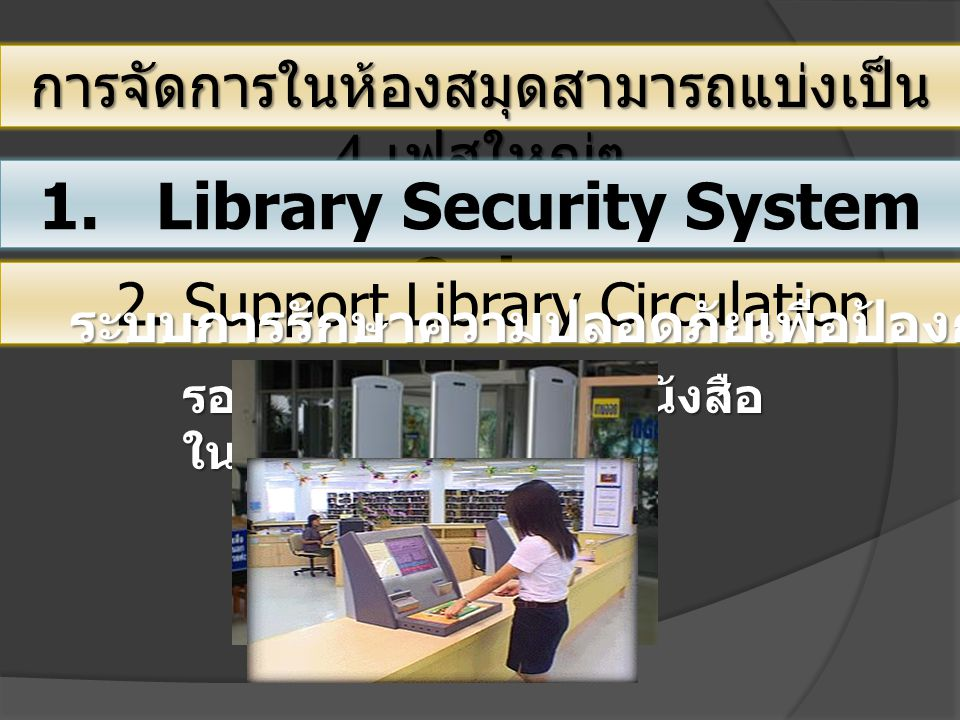 1. Library Security System Only