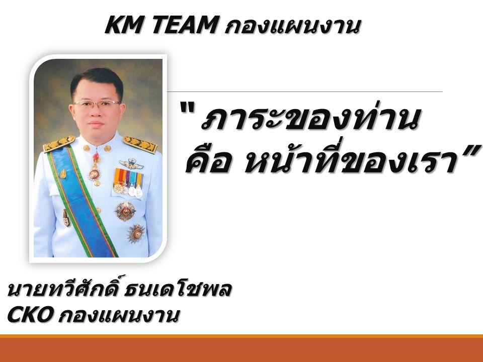 ภาระของท่าน คือ หน้าที่ของเรา KM TEAM กองแผนงาน